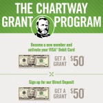 Chartway Federal Credit Union $100 Checking Account Bonus – Open Membership