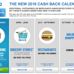 Chase Freedom 2016 5% Cash Back Rebate Categories – 3rd Quarter Activation