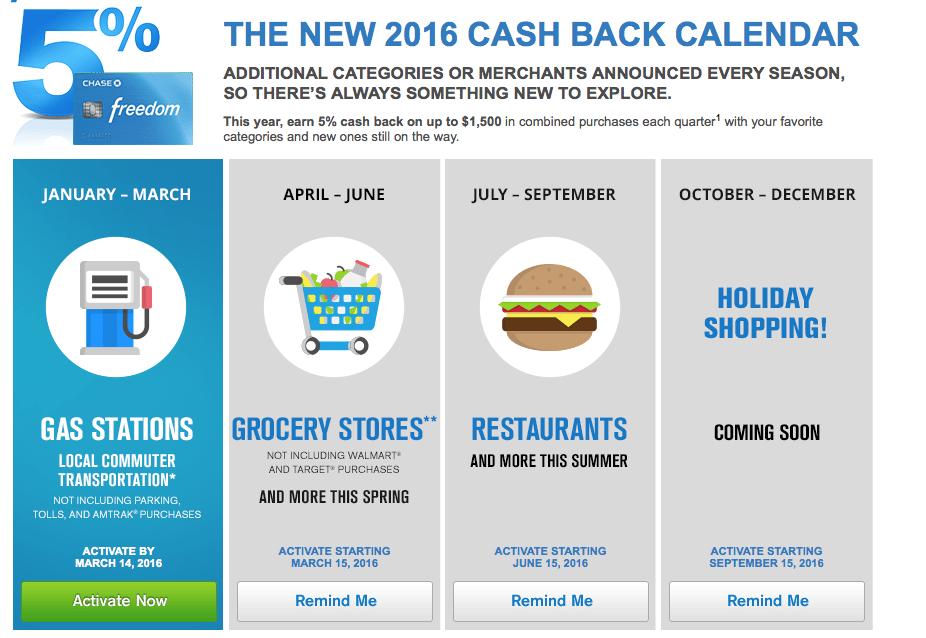 Chase Freedom Card 2016 Cash Back Calendar