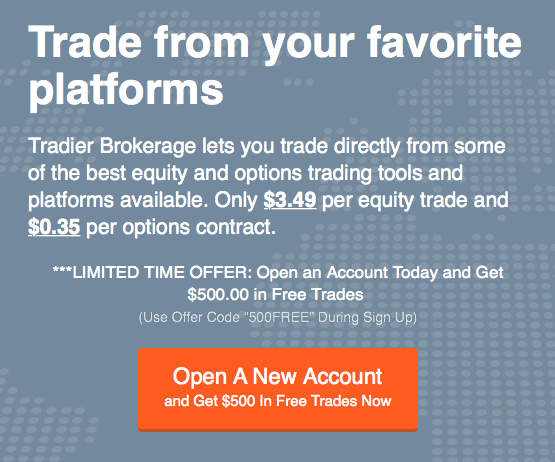 Can you trade binary options in an ira