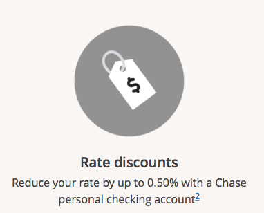 Chase bank used car rates 10