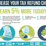 Menards Offers 5% Bonus on State or Federal Tax Refunds
