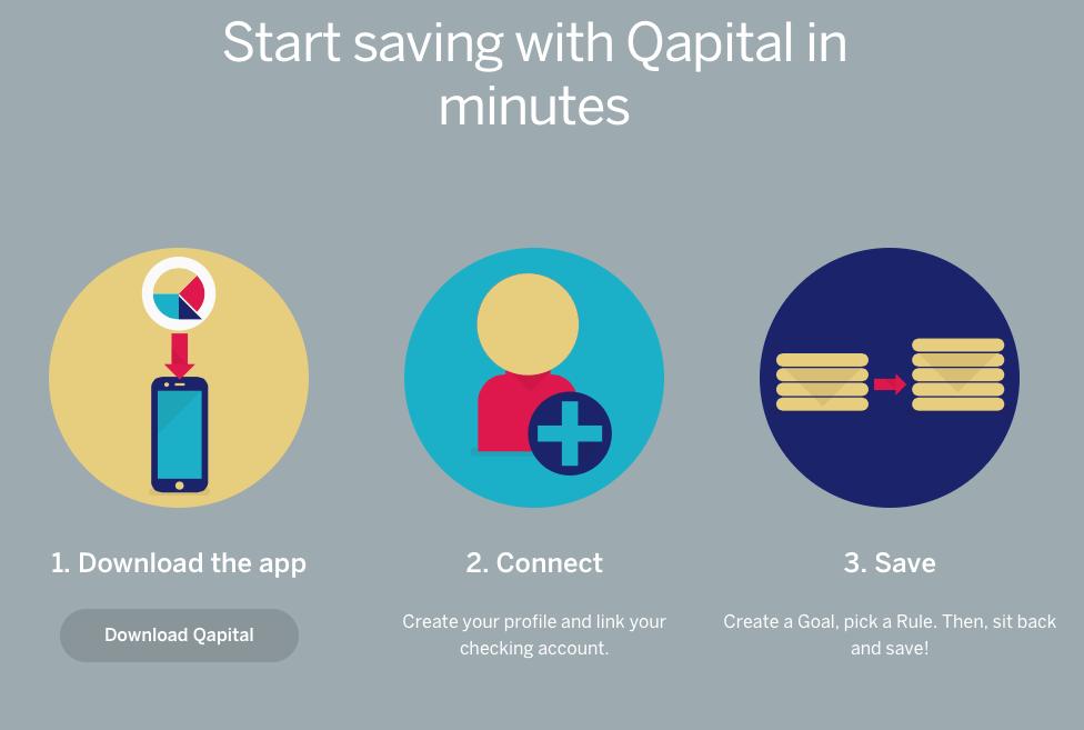 Qapital Banking App $5 Sign-Up Bonus and $5 Referrals