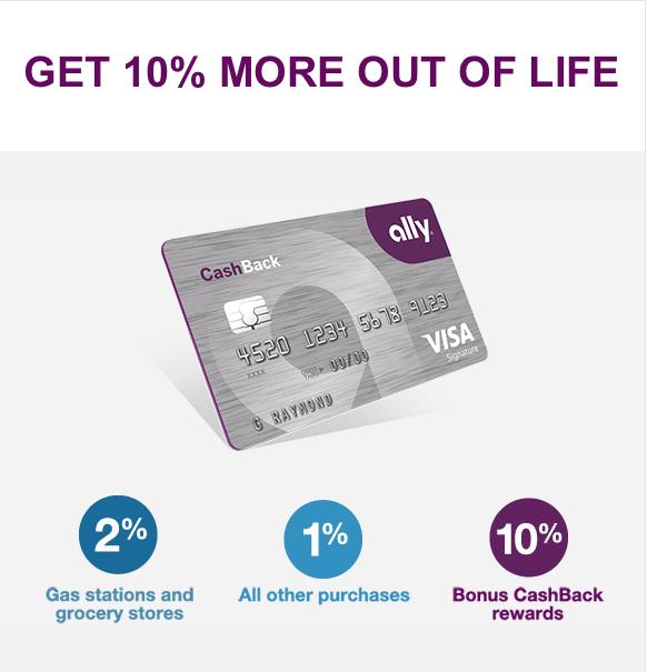 Ally CashBack Credit Card $150 Bonus And 10% CashBack Reward