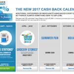 Chase Freedom 2017 5% Cash Back Rebate Categories – 1st Quarter Activation