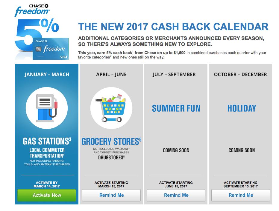 Chase Freedom 2017 Cash Back Calendar