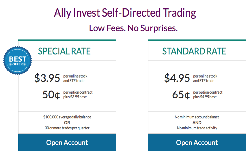 Ally Invest Reduced Pricing Promotion