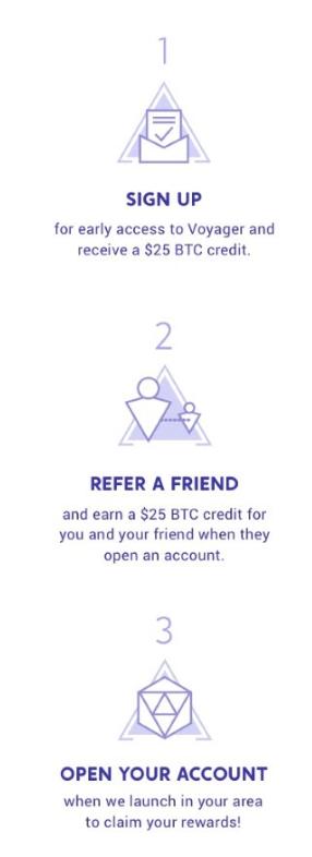 Voyager Free Bitcoin Referral Program